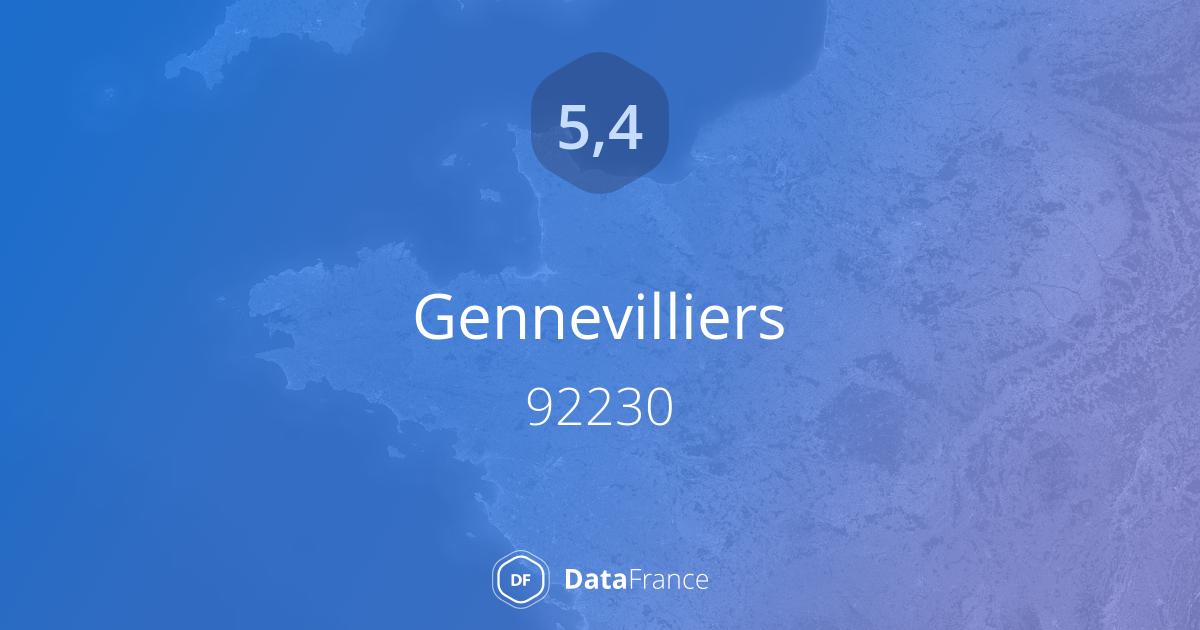 Gennevilliers 92230 datafrance - Bureau de poste gennevilliers ...