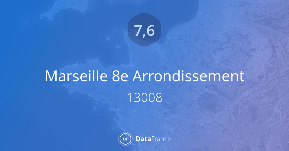 Services marseille 8e arrondissement 13008 datafrance - Bureau de poste marseille 13008 ...