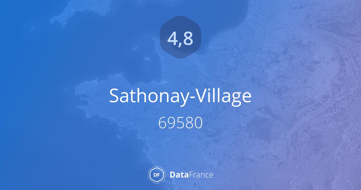 Location Appartement Sathonay Village